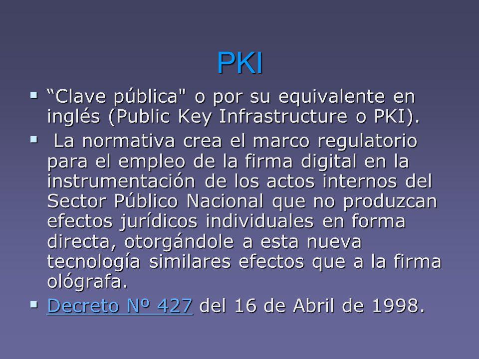 PKI Clave pública