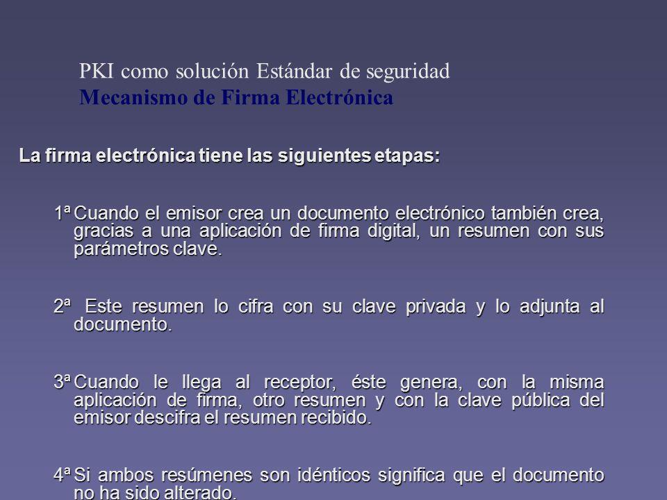 La firma electrónica tiene las siguientes etapas: 1ªCuando el emisor crea un documento electrónico también crea, gracias a una aplicación de firma dig