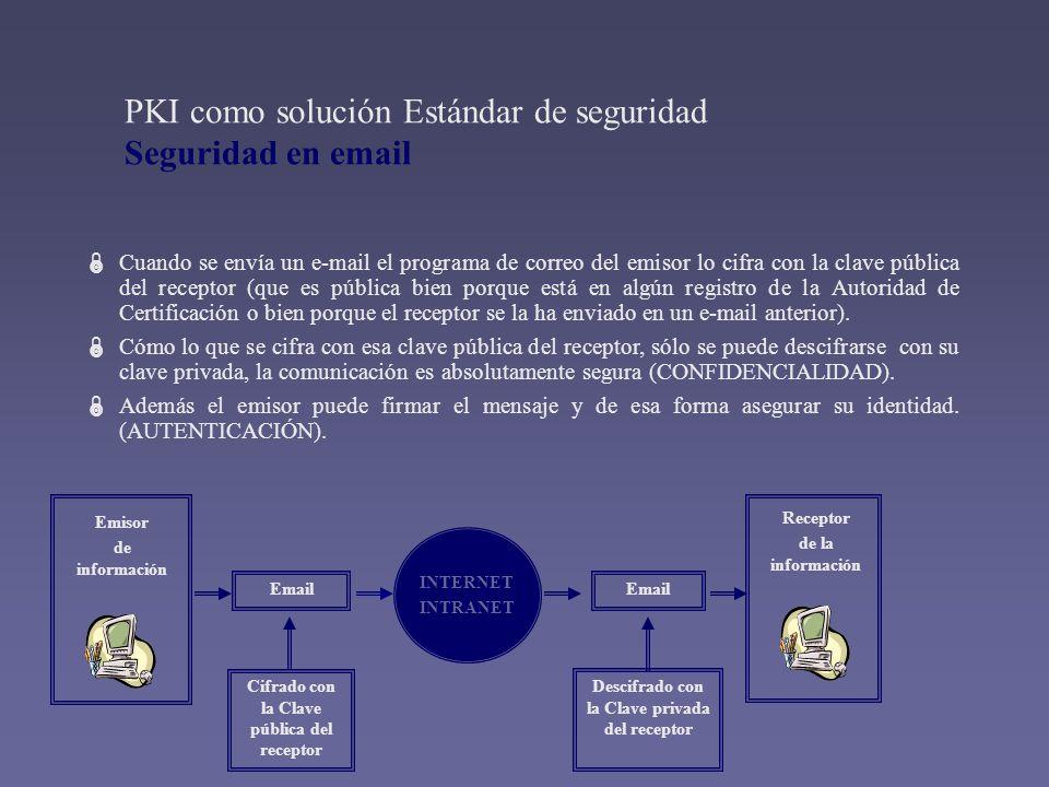 Receptor de la información Email Emisor de información INTERNET INTRANET Email Cifrado con la Clave pública del receptor Descifrado con la Clave priva