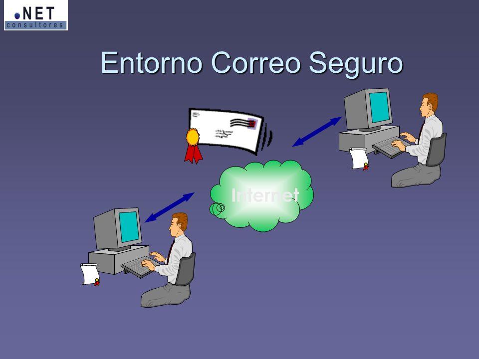 Internet Entorno Correo Seguro