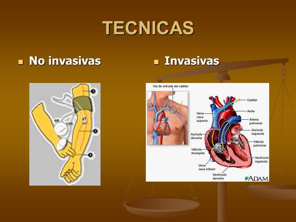 TECNICAS No invasivas No invasivas Invasivas