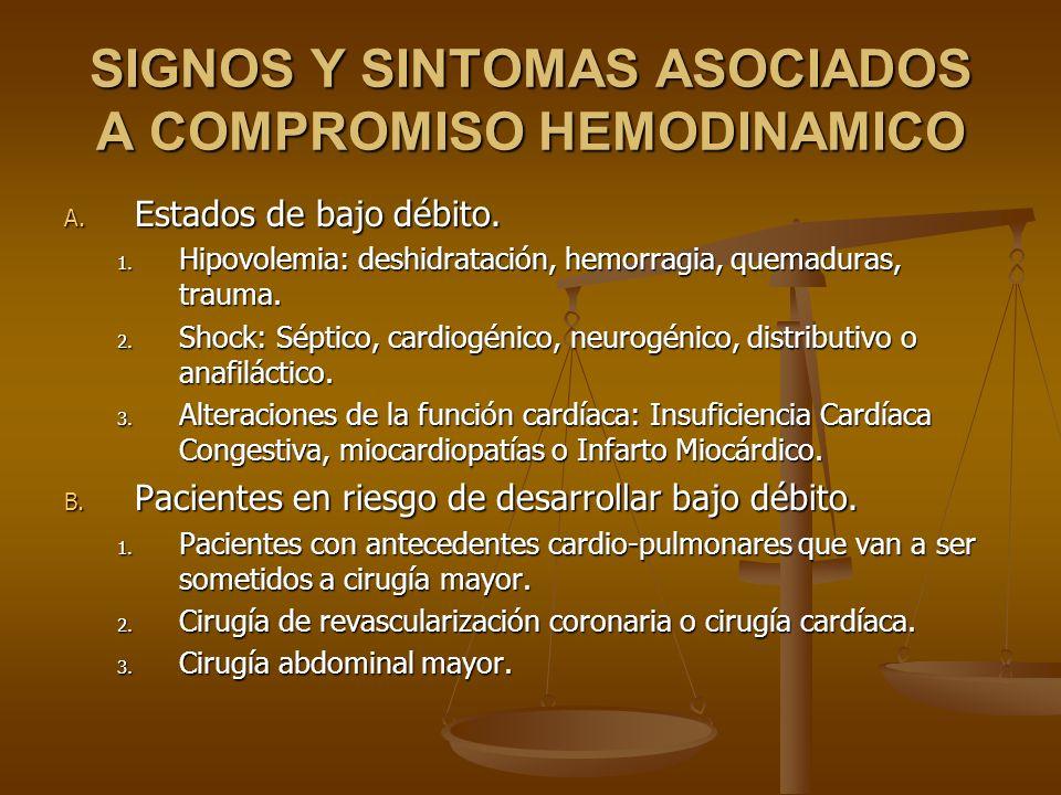 A. Estados de bajo débito. 1. Hipovolemia: deshidratación, hemorragia, quemaduras, trauma. 2. Shock: Séptico, cardiogénico, neurogénico, distributivo