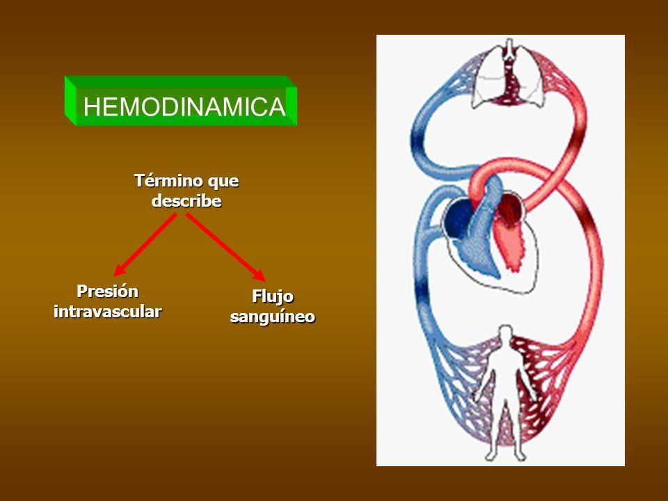 HEMODINAMICA Presión intravascular Flujo sanguíneo Término que describe