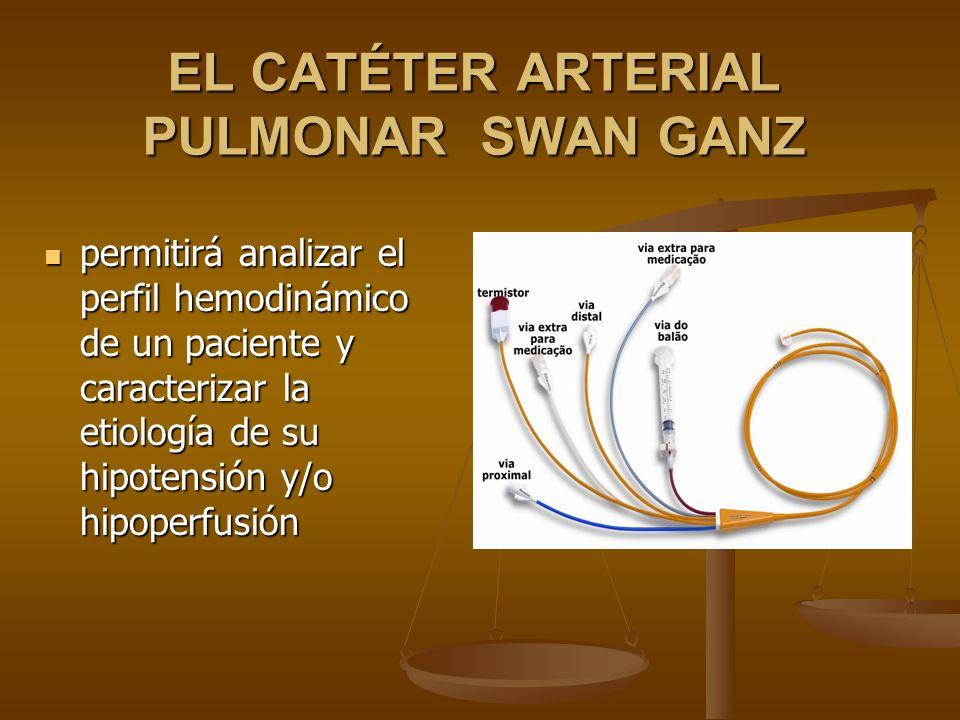 EL CATÉTER ARTERIAL PULMONAR SWAN GANZ permitirá analizar el perfil hemodinámico de un paciente y caracterizar la etiología de su hipotensión y/o hipo