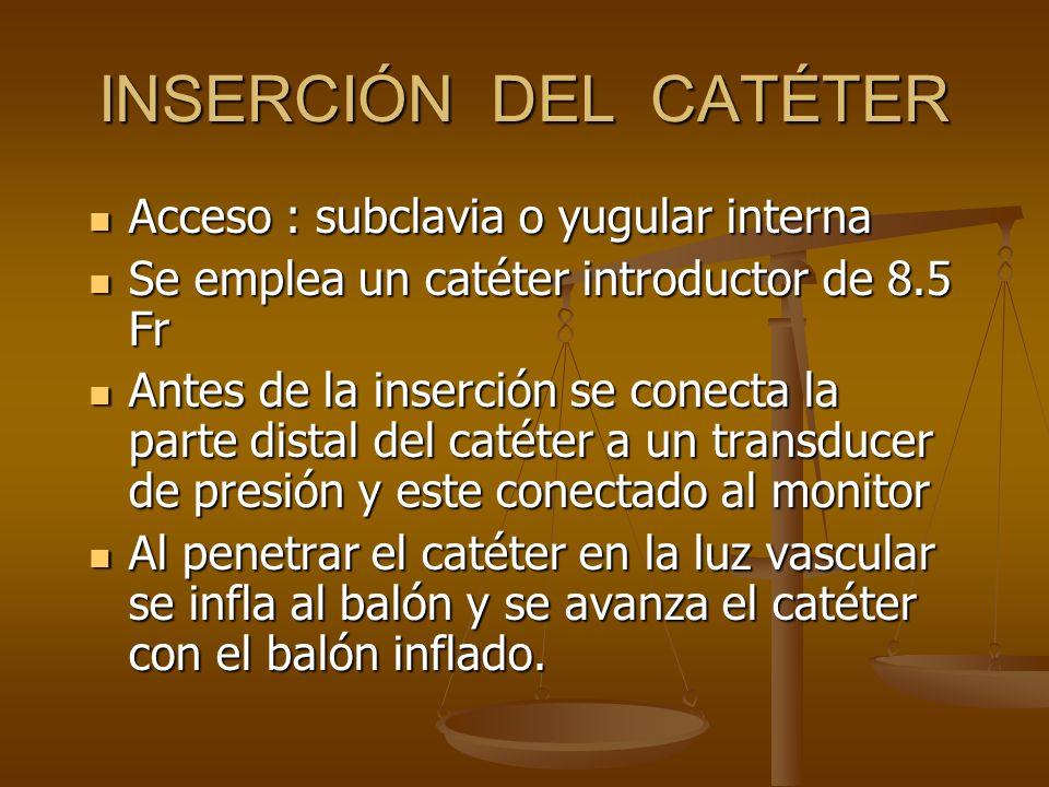 INSERCIÓN DEL CATÉTER Acceso : subclavia o yugular interna Acceso : subclavia o yugular interna Se emplea un catéter introductor de 8.5 Fr Se emplea u