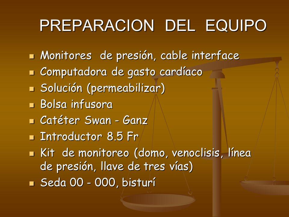 PREPARACION DEL EQUIPO Monitores de presión, cable interface Monitores de presión, cable interface Computadora de gasto cardíaco Computadora de gasto