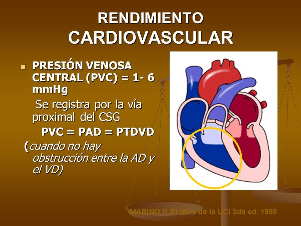 RENDIMIENTO CARDIOVASCULAR PRESIÓN VENOSA CENTRAL (PVC) = 1- 6 mmHg PRESIÓN VENOSA CENTRAL (PVC) = 1- 6 mmHg Se registra por la vía proximal del CSG S