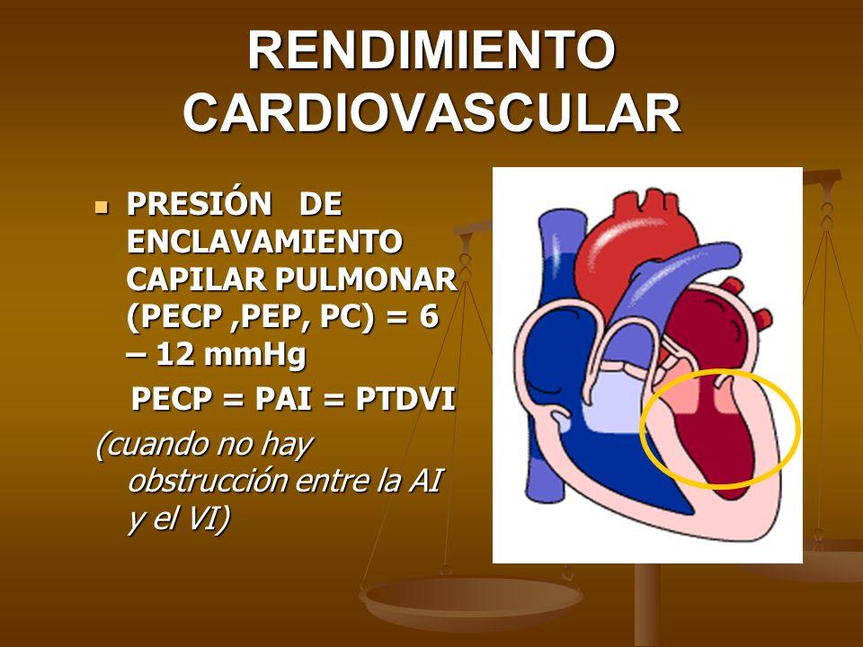 RENDIMIENTO CARDIOVASCULAR PRESIÓN DE ENCLAVAMIENTO CAPILAR PULMONAR (PECP,PEP, PC) = 6 – 12 mmHg PRESIÓN DE ENCLAVAMIENTO CAPILAR PULMONAR (PECP,PEP,