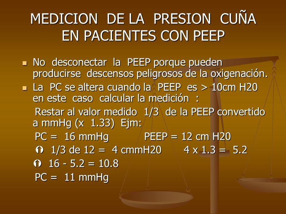 MEDICION DE LA PRESION CUÑA EN PACIENTES CON PEEP No desconectar la PEEP porque pueden producirse descensos peligrosos de la oxigenación. No desconect