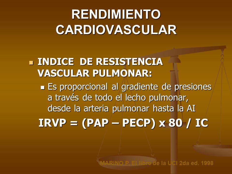 RENDIMIENTO CARDIOVASCULAR INDICE DE RESISTENCIA VASCULAR PULMONAR: INDICE DE RESISTENCIA VASCULAR PULMONAR: Es proporcional al gradiente de presiones