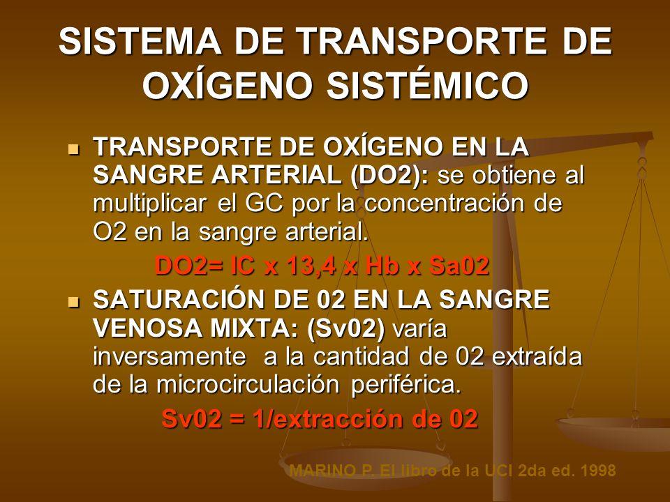 SISTEMA DE TRANSPORTE DE OXÍGENO SISTÉMICO TRANSPORTE DE OXÍGENO EN LA SANGRE ARTERIAL (DO2): se obtiene al multiplicar el GC por la concentración de