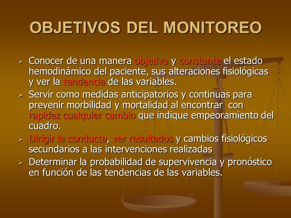 OBJETIVOS DEL MONITOREO Conocer de una manera objetiva y constante el estado hemodinámico del paciente, sus alteraciones fisiológicas y ver la tendenc