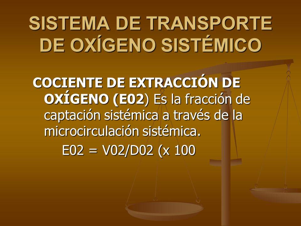 COCIENTE DE EXTRACCIÓN DE OXÍGENO (E02) Es la fracción de captación sistémica a través de la microcirculación sistémica. E02 = V02/D02 (x 100 E02 = V0