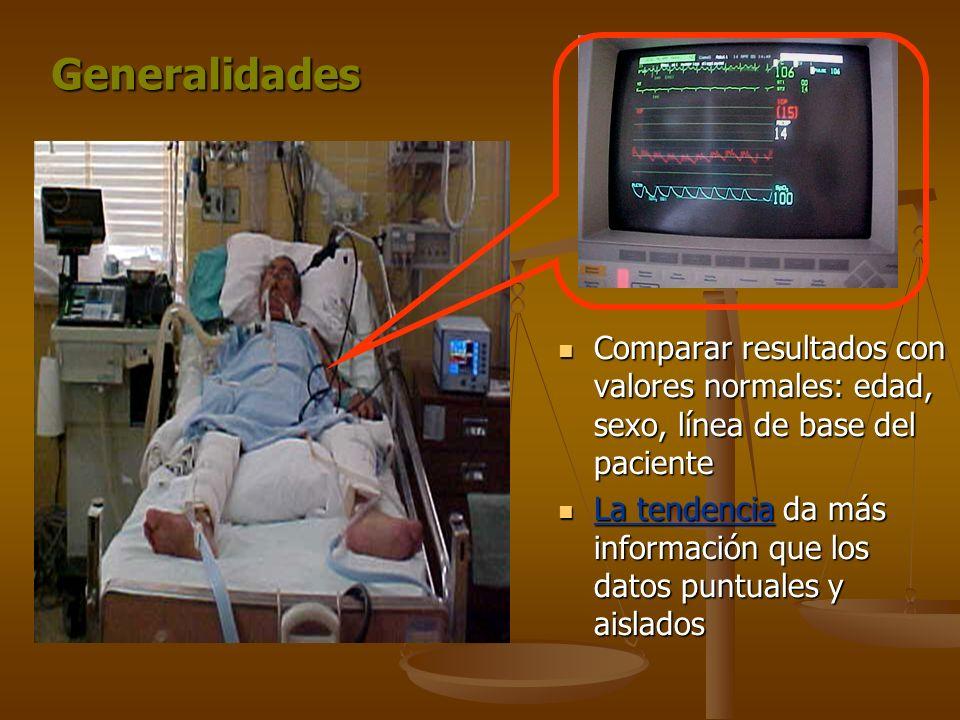 CURVA DE PRESIÓN VENOSA CENTRAL Tiene 3 componentes: Onda A : contracción auricular Onda A : contracción auricular Onda C : cierre de la válvula tricúspide Onda C : cierre de la válvula tricúspide Onda V : llenado auricular durante la sístole ventrícular Onda V : llenado auricular durante la sístole ventrícular Pendiente X : disminución de la presión luego de la sístole auricular Pendiente X : disminución de la presión luego de la sístole auricular Pendiente y : Pendiente y : A X C V Y P