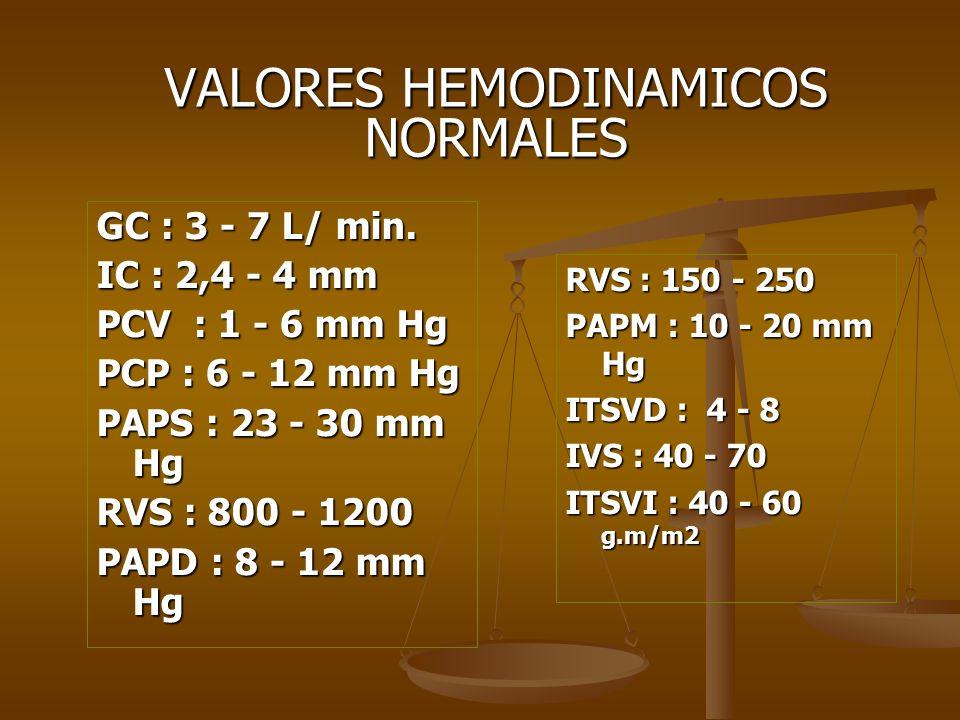 VALORES HEMODINAMICOS NORMALES GC : 3 - 7 L/ min. IC : 2,4 - 4 mm PCV : 1 - 6 mm Hg PCP : 6 - 12 mm Hg PAPS : 23 - 30 mm Hg RVS : 800 - 1200 PAPD : 8