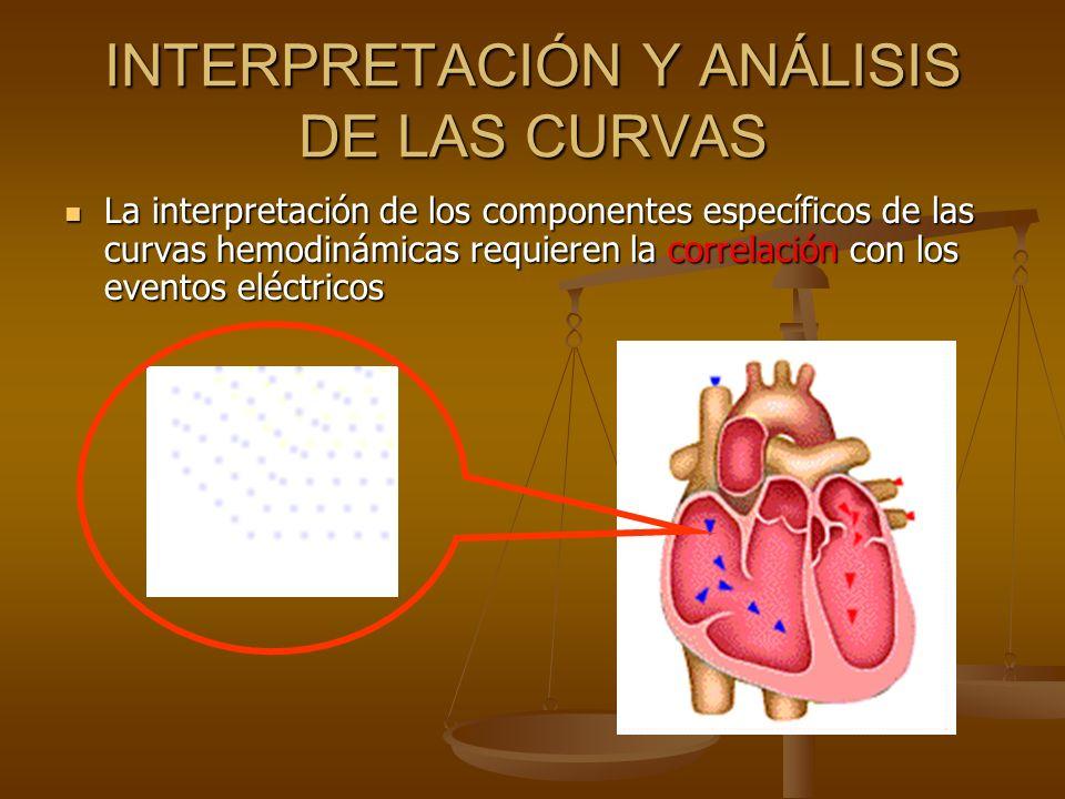 La interpretación de los componentes específicos de las curvas hemodinámicas requieren la correlación con los eventos eléctricos La interpretación de