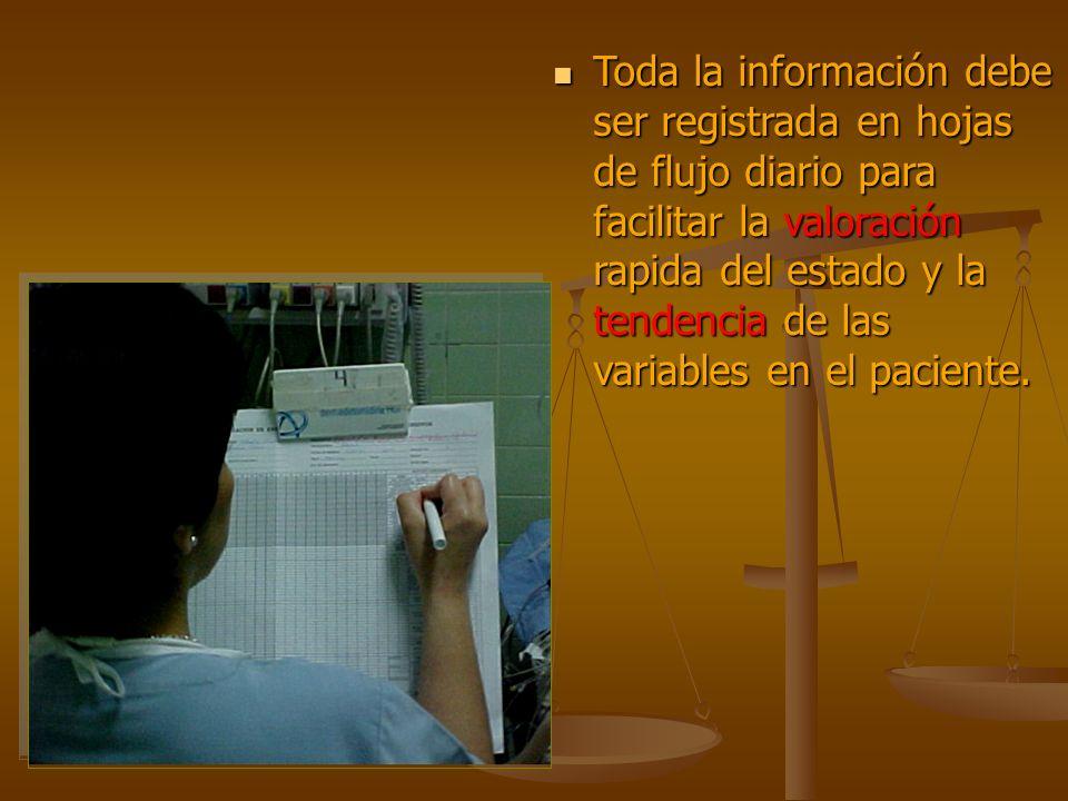 Toda la información debe ser registrada en hojas de flujo diario para facilitar la valoración rapida del estado y la tendencia de las variables en el