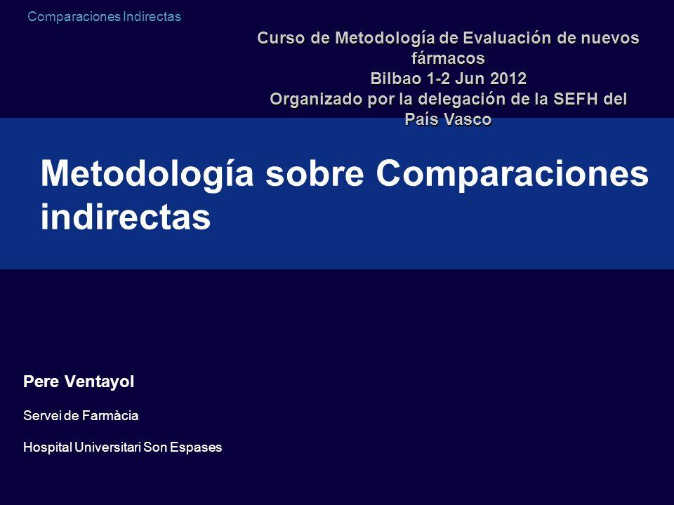 Comparaciones Indirectas Pere Ventayol Servei de Farmàcia Hospital Universitari Son Espases Metodología sobre Comparaciones indirectas Curso de Metodo