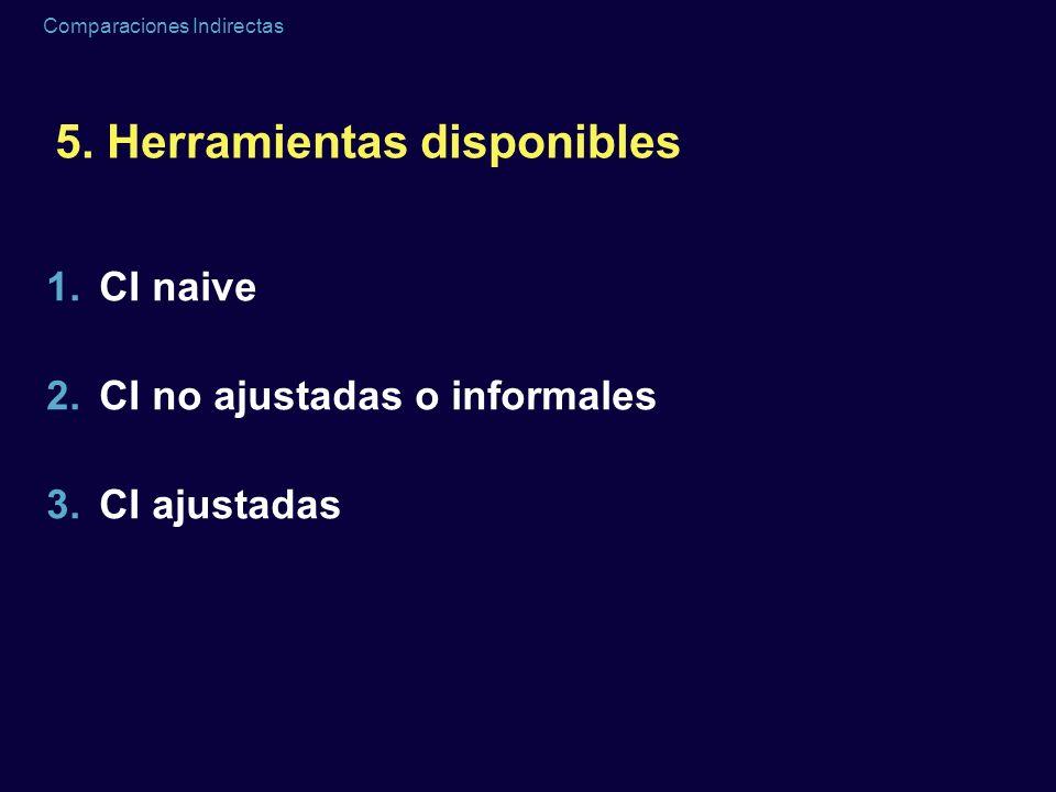 5. Herramientas disponibles 1.CI naive 2.CI no ajustadas o informales 3.CI ajustadas