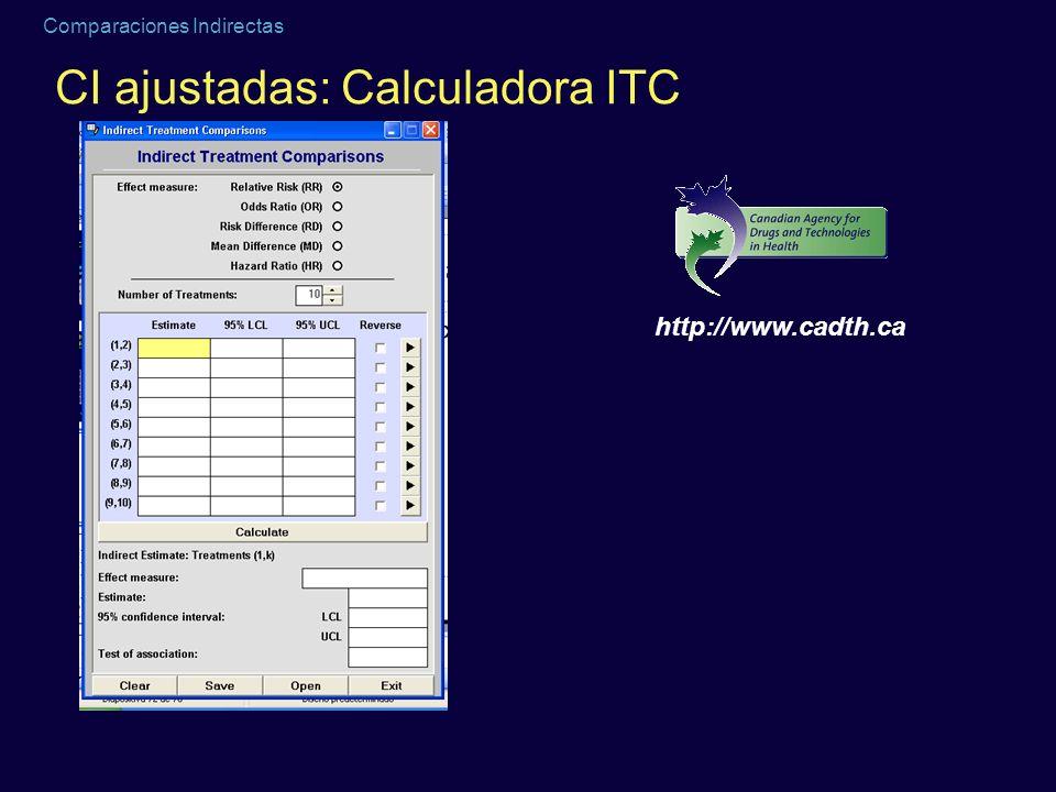 Comparaciones Indirectas CI ajustadas: Calculadora ITC http://www.cadth.ca