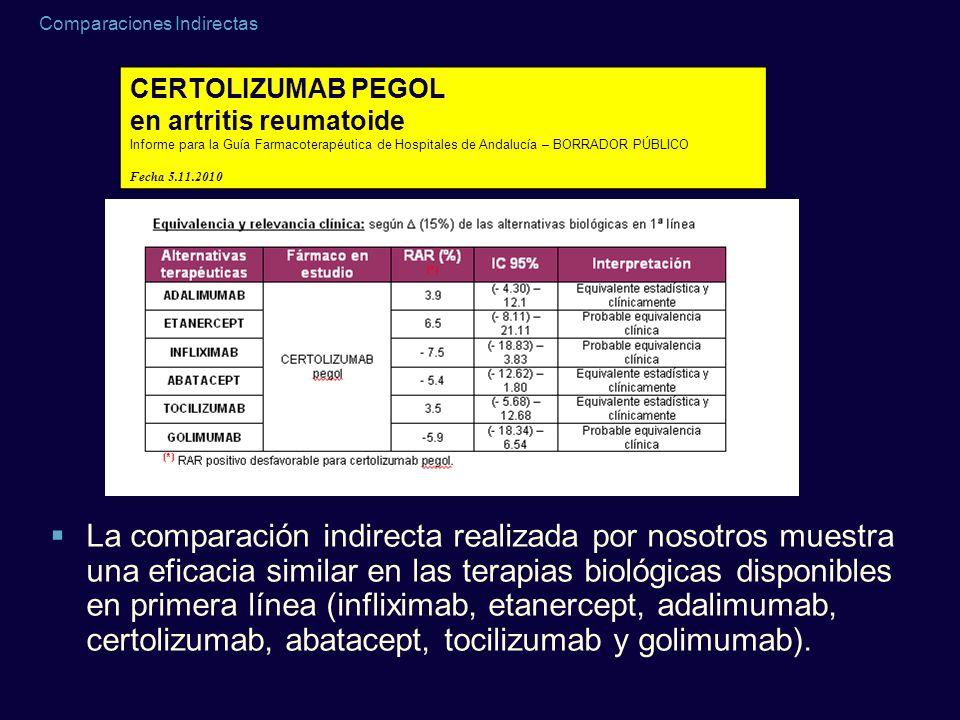 Comparaciones Indirectas La comparación indirecta realizada por nosotros muestra una eficacia similar en las terapias biológicas disponibles en primer