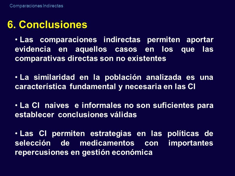 Comparaciones Indirectas 6. Conclusiones Las comparaciones indirectas permiten aportar evidencia en aquellos casos en los que las comparativas directa