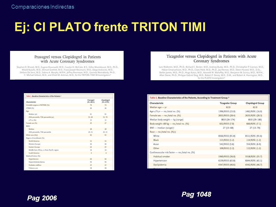 Comparaciones Indirectas Ej: CI PLATO frente TRITON TIMI Pag 2006 Pag 1048
