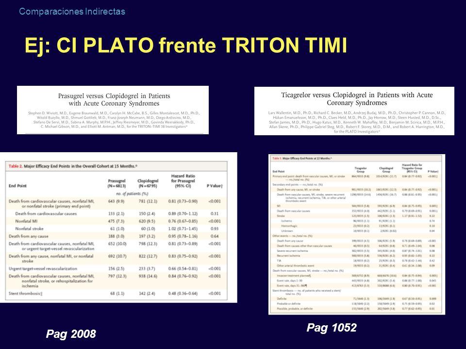Comparaciones Indirectas Ej: CI PLATO frente TRITON TIMI Pag 2008 Pag 1052