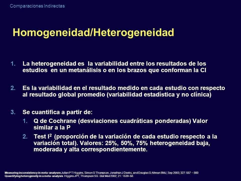 Comparaciones Indirectas Homogeneidad/Heterogeneidad 1.La heterogeneidad es la variabilidad entre los resultados de los estudios en un metanálisis o e