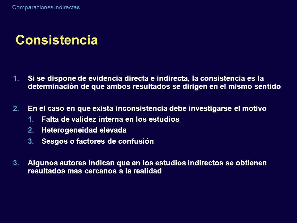 Comparaciones Indirectas Consistencia 1.Si se dispone de evidencia directa e indirecta, la consistencia es la determinación de que ambos resultados se