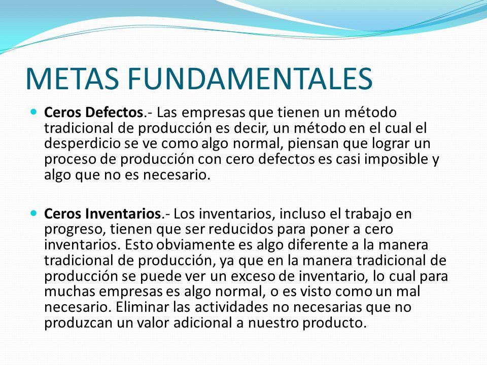 METAS FUNDAMENTALES Ceros Defectos.- Las empresas que tienen un método tradicional de producción es decir, un método en el cual el desperdicio se ve c