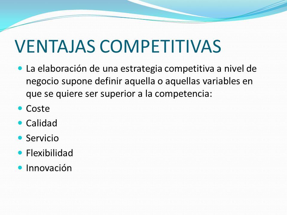 VENTAJAS COMPETITIVAS La elaboración de una estrategia competitiva a nivel de negocio supone definir aquella o aquellas variables en que se quiere ser