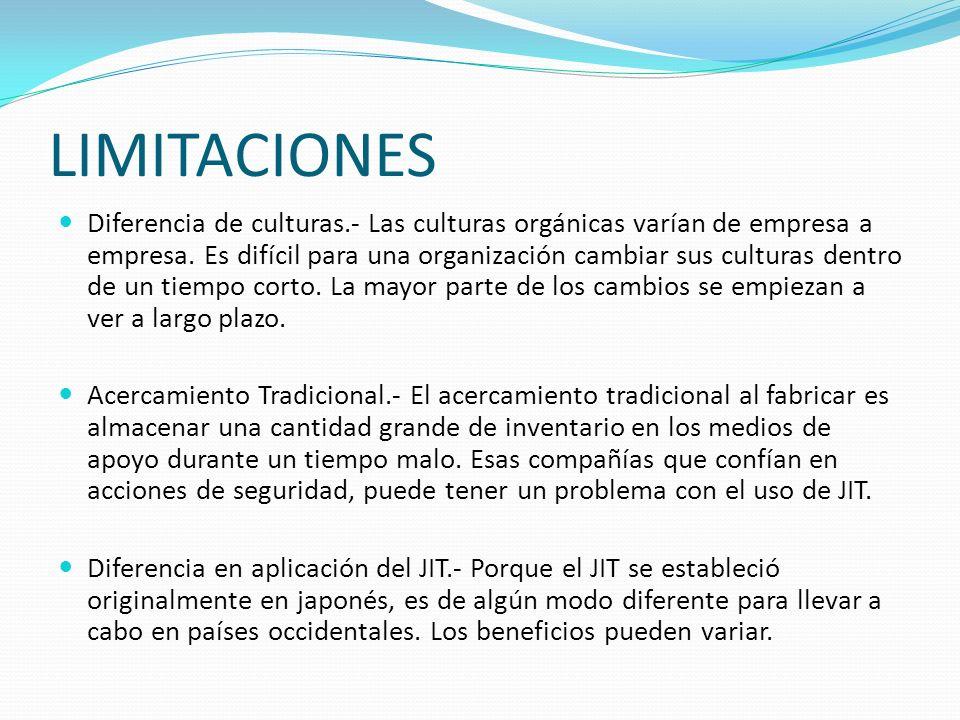 LIMITACIONES Diferencia de culturas.- Las culturas orgánicas varían de empresa a empresa. Es difícil para una organización cambiar sus culturas dentro