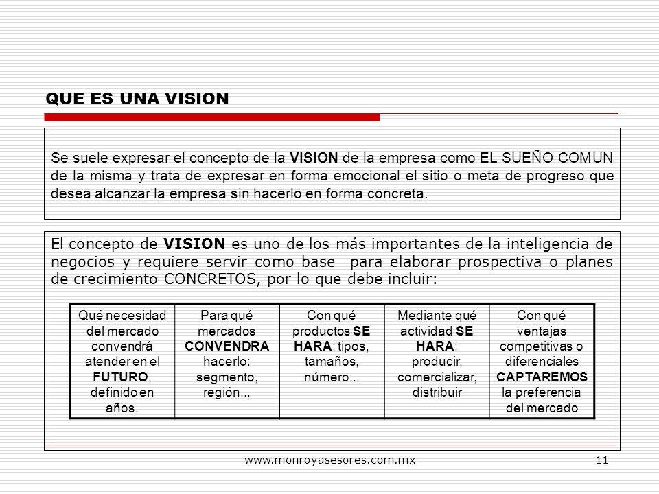 www.monroyasesores.com.mx11 QUE ES UNA VISION Se suele expresar el concepto de la VISION de la empresa como EL SUEÑO COMUN de la misma y trata de expr