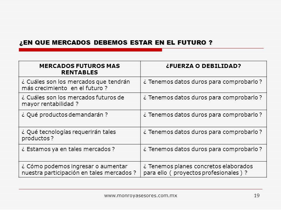 www.monroyasesores.com.mx19 MERCADOS FUTUROS MAS RENTABLES ¿FUERZA O DEBILIDAD? ¿ Cuáles son los mercados que tendrán más crecimiento en el futuro ? ¿