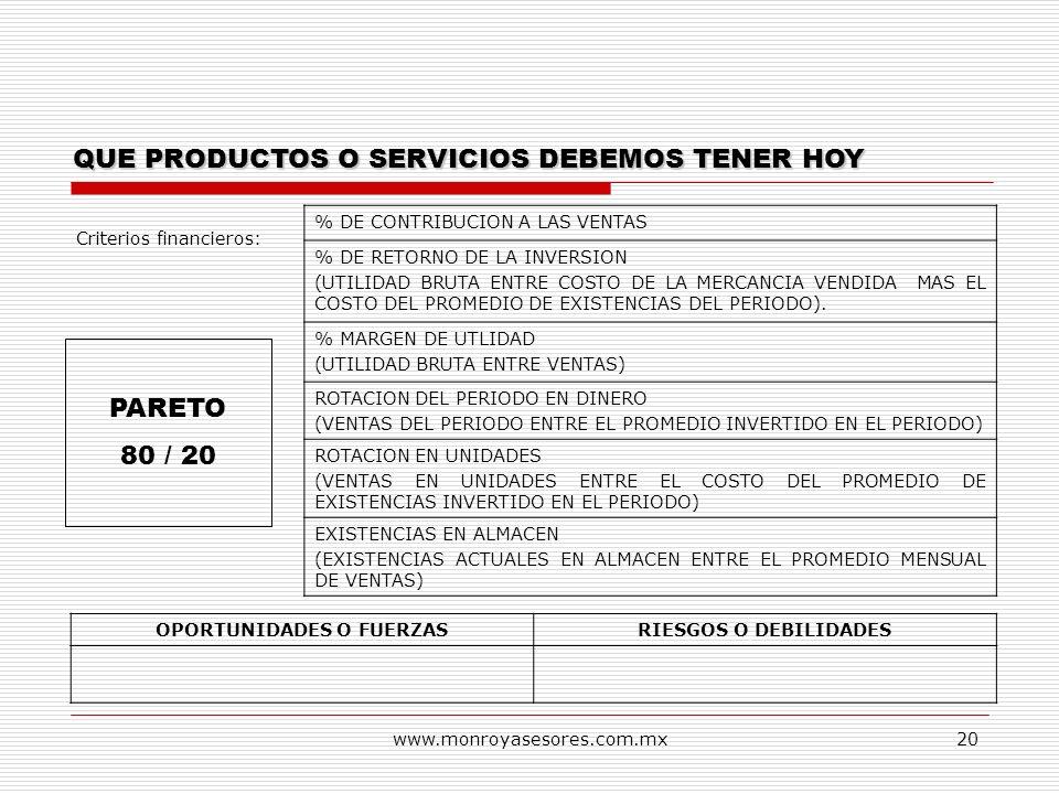 www.monroyasesores.com.mx20 % DE CONTRIBUCION A LAS VENTAS % DE RETORNO DE LA INVERSION (UTILIDAD BRUTA ENTRE COSTO DE LA MERCANCIA VENDIDA MAS EL COS