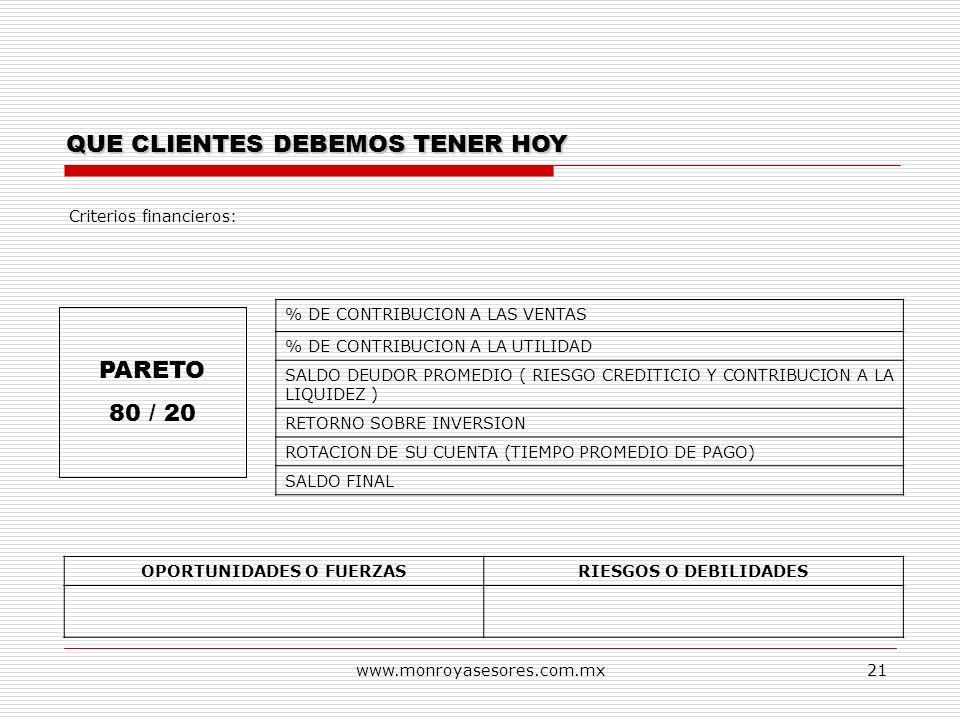 www.monroyasesores.com.mx21 % DE CONTRIBUCION A LAS VENTAS % DE CONTRIBUCION A LA UTILIDAD SALDO DEUDOR PROMEDIO ( RIESGO CREDITICIO Y CONTRIBUCION A