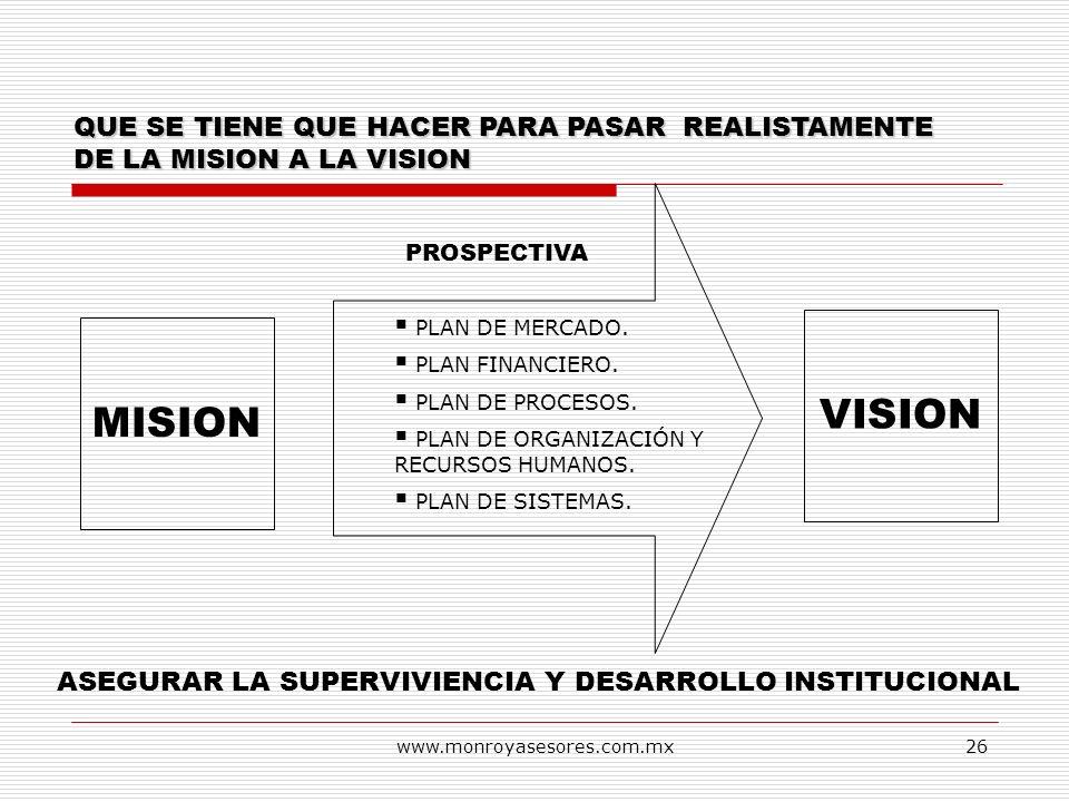 www.monroyasesores.com.mx26 QUE SE TIENE QUE HACER PARA PASAR REALISTAMENTE DE LA MISION A LA VISION MISION PLAN DE MERCADO. PLAN FINANCIERO. PLAN DE