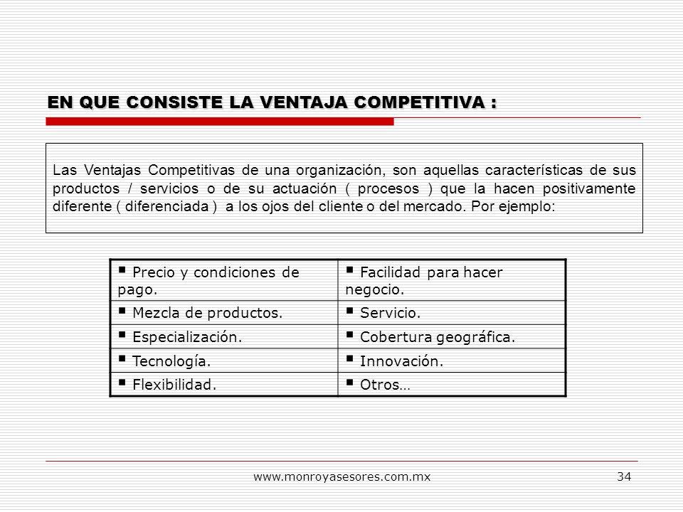 www.monroyasesores.com.mx34 Las Ventajas Competitivas de una organización, son aquellas características de sus productos / servicios o de su actuación