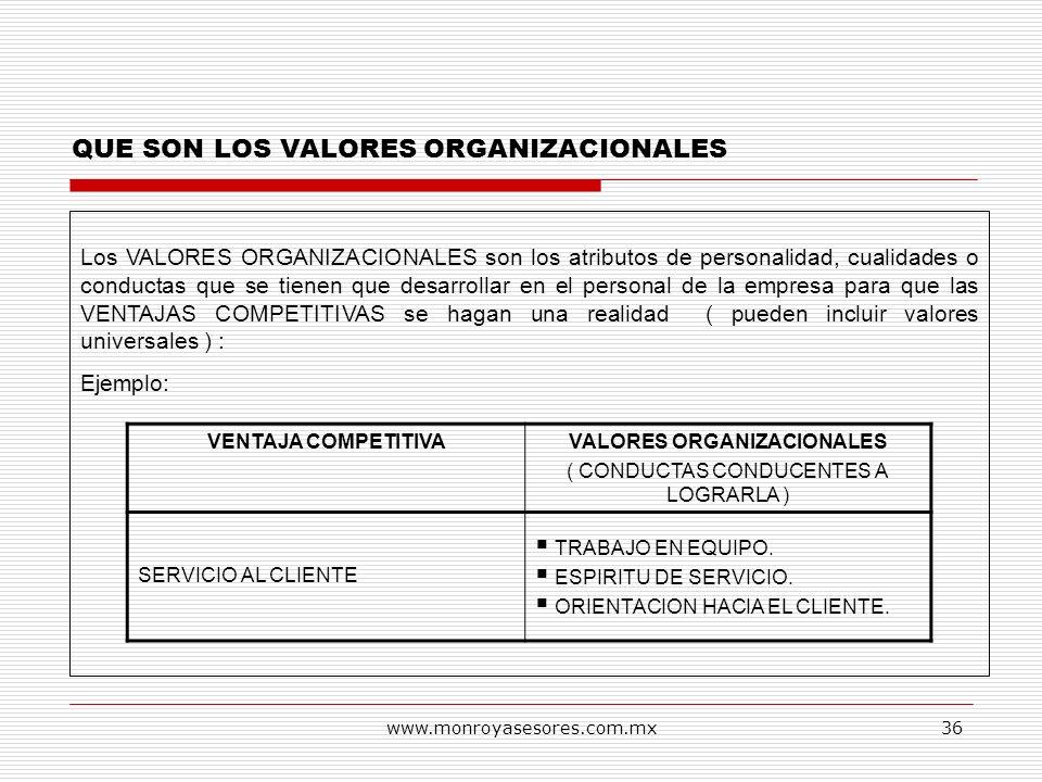 www.monroyasesores.com.mx36 QUE SON LOS VALORES ORGANIZACIONALES Los VALORES ORGANIZACIONALES son los atributos de personalidad, cualidades o conducta