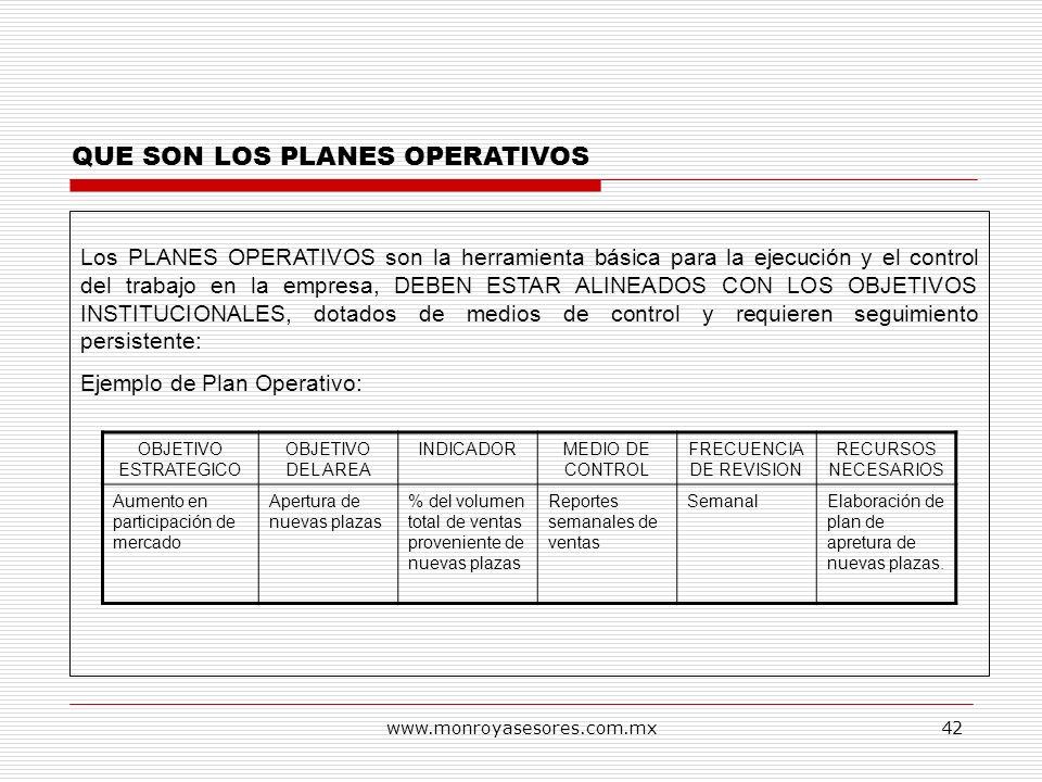 www.monroyasesores.com.mx42 QUE SON LOS PLANES OPERATIVOS Los PLANES OPERATIVOS son la herramienta básica para la ejecución y el control del trabajo e