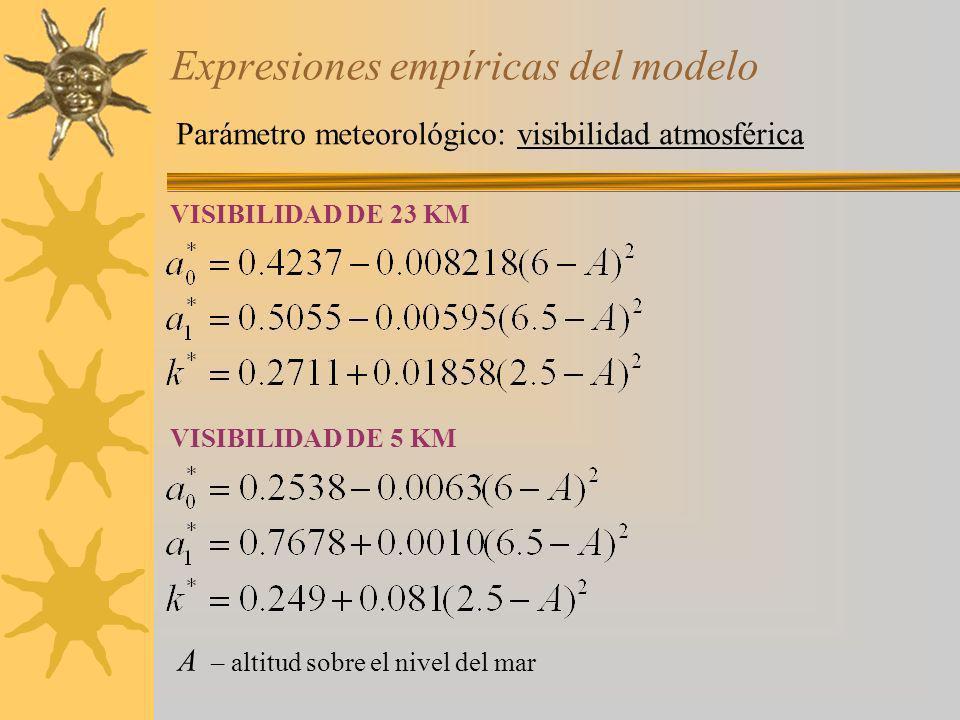 Expresiones empíricas del modelo VISIBILIDAD DE 23 KM Parámetro meteorológico: visibilidad atmosférica VISIBILIDAD DE 5 KM A – altitud sobre el nivel