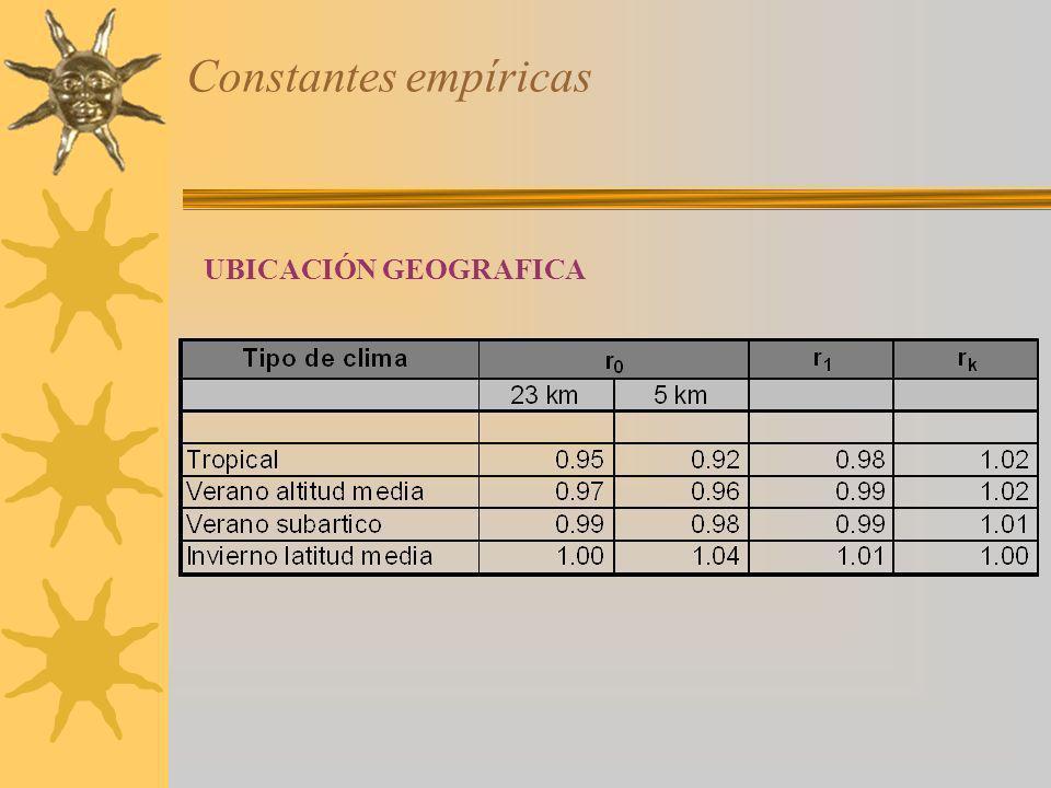 Constantes empíricas UBICACIÓN GEOGRAFICA