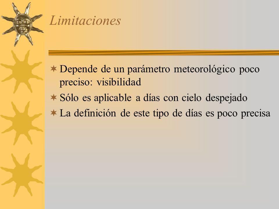 Limitaciones Depende de un parámetro meteorológico poco preciso: visibilidad Sólo es aplicable a días con cielo despejado La definición de este tipo d