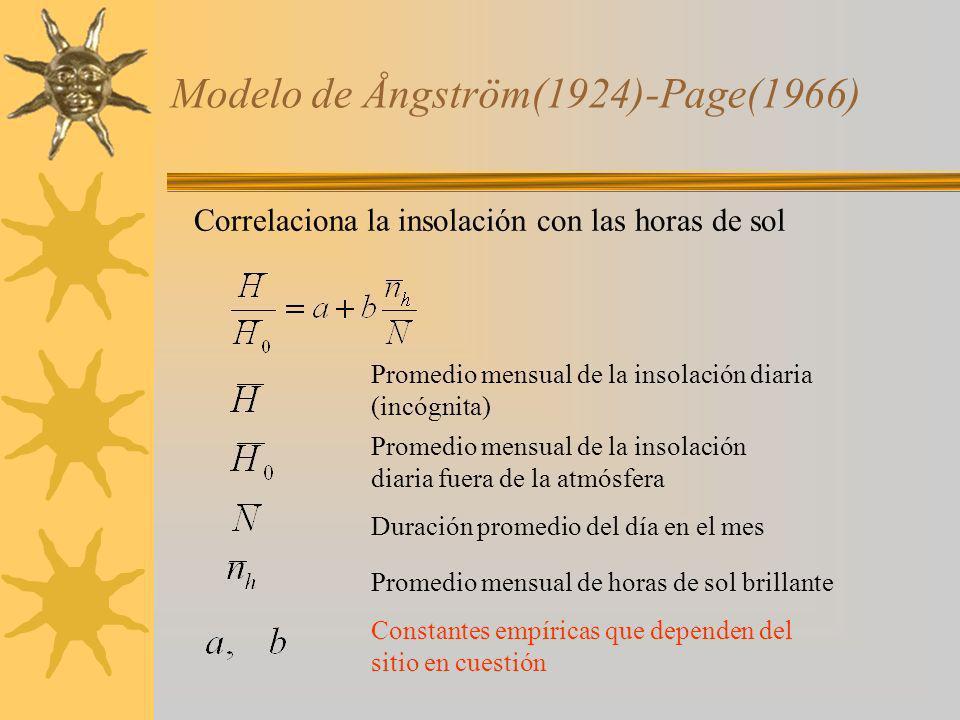 Modelo de Ångström(1924)-Page(1966) Promedio mensual de la insolación diaria (incógnita) Promedio mensual de la insolación diaria fuera de la atmósfer