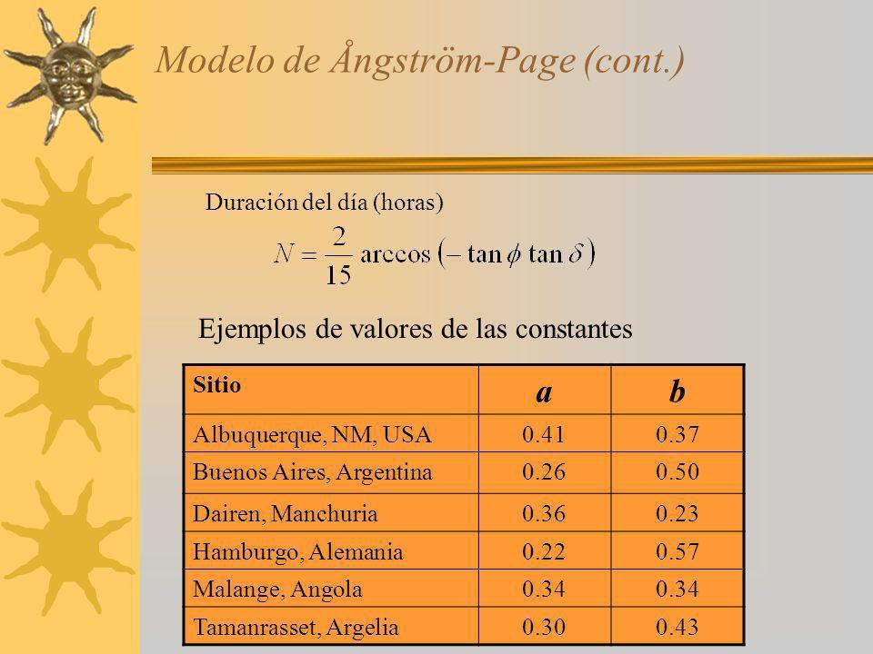 Modelo de Ångström-Page (cont.) Sitio ab Albuquerque, NM, USA0.410.37 Buenos Aires, Argentina0.260.50 Dairen, Manchuria0.360.23 Hamburgo, Alemania0.22