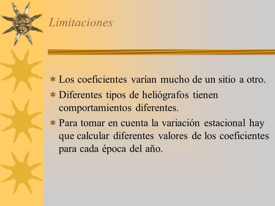 Limitaciones Los coeficientes varían mucho de un sitio a otro. Diferentes tipos de heliógrafos tienen comportamientos diferentes. Para tomar en cuenta