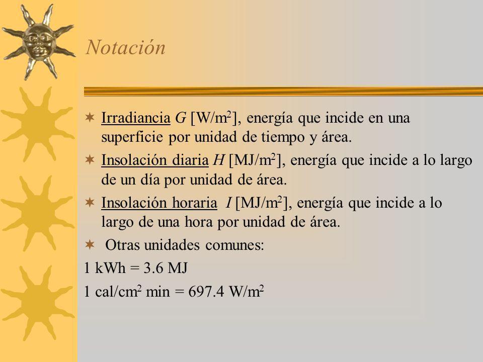 Notación Irradiancia G [W/m 2 ], energía que incide en una superficie por unidad de tiempo y área. Insolación diaria H [MJ/m 2 ], energía que incide a