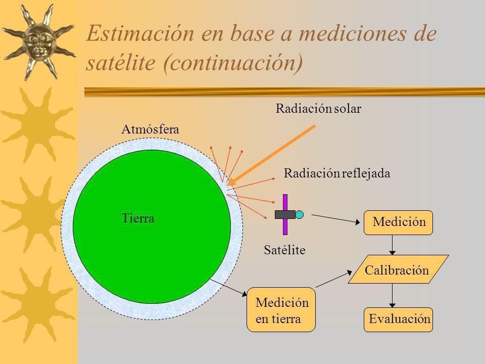 Estimación en base a mediciones de satélite (continuación) Tierra Atmósfera Satélite Radiación reflejada Radiación solar Medición Evaluación Calibraci
