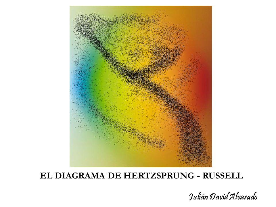 EL DIAGRAMA DE HERTZSPRUNG - RUSSELL Julián David Alvarado